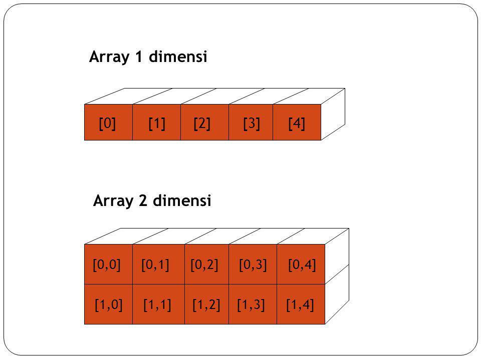 Array 1 dimensi [0] [1] [2] [3] [4] Array 2 dimensi